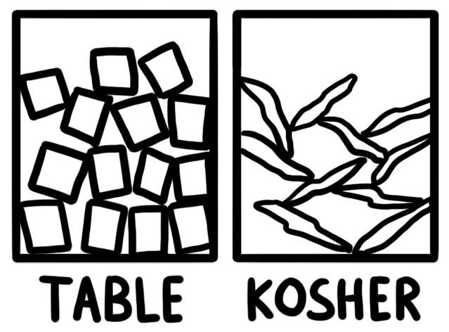 RE: How to make basil salt?